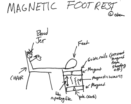 [Magnetic footstool - Copyright O'dindustries]
